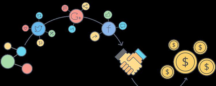 مدیریت ارتباط با مشتری چگونه به شما کمک میکند؟
